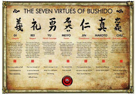 virtues of bushido.jpg